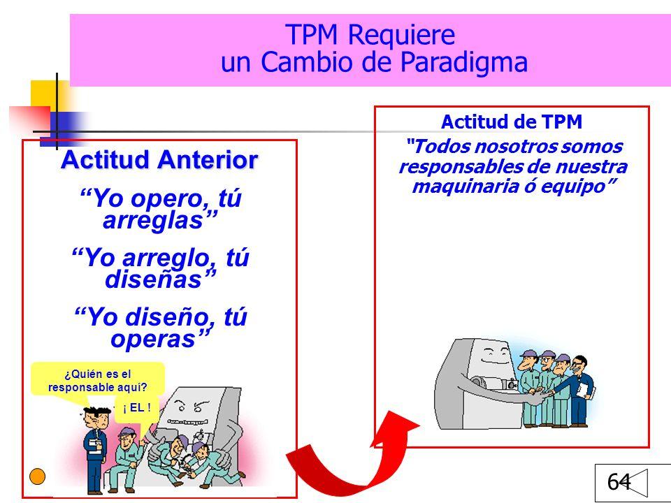 TPM Requiere un Cambio de Paradigma