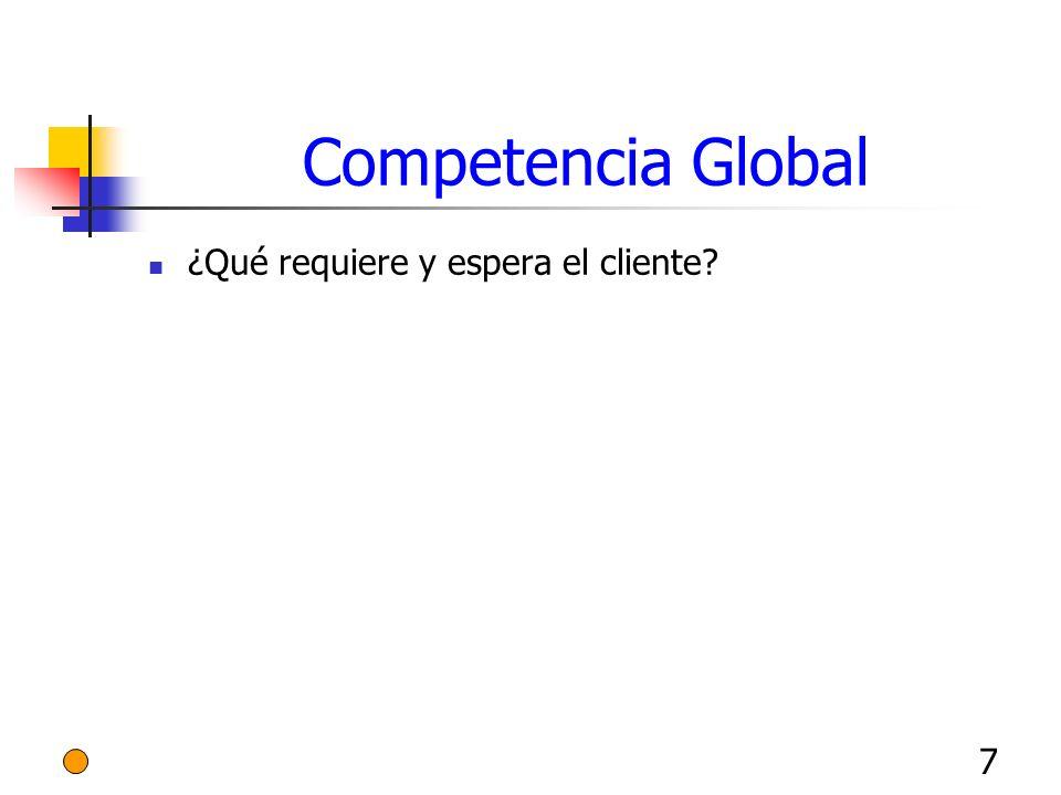 Competencia Global ¿Qué requiere y espera el cliente
