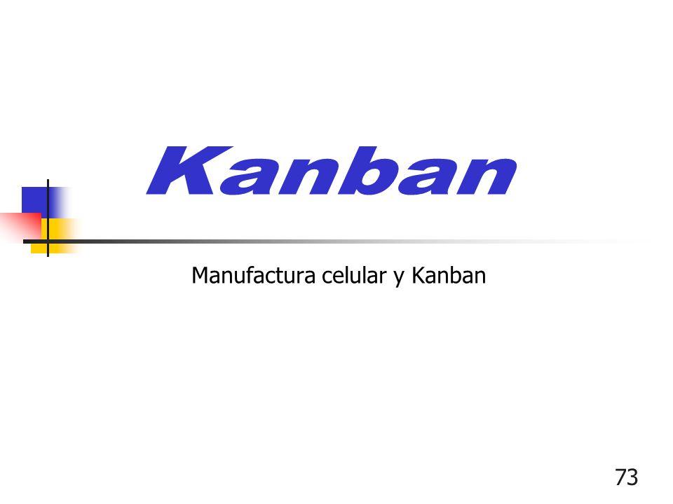 Manufactura celular y Kanban