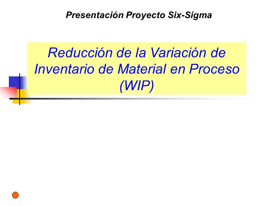 Presentación Proyecto Six-Sigma