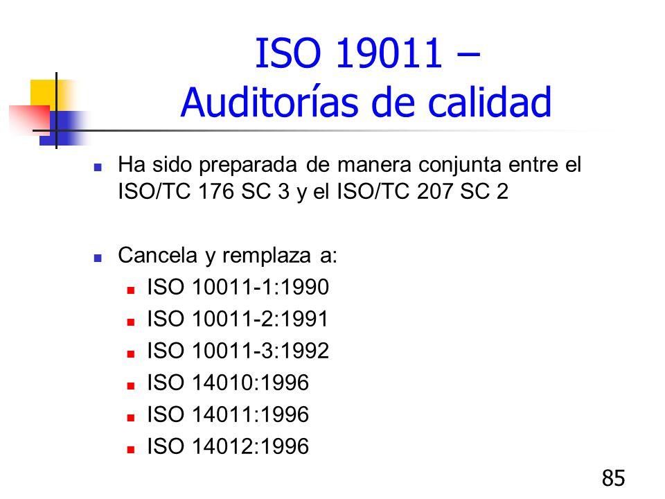 ISO 19011 – Auditorías de calidad