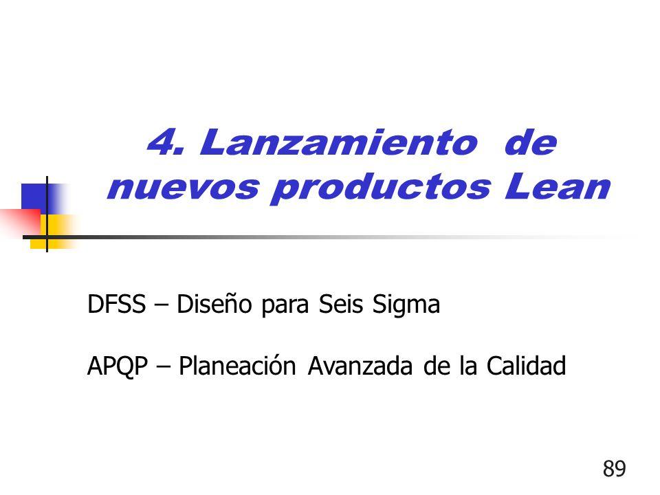 4. Lanzamiento de nuevos productos Lean DFSS – Diseño para Seis Sigma