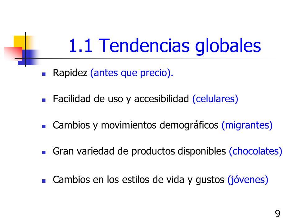 1.1 Tendencias globales Rapidez (antes que precio).