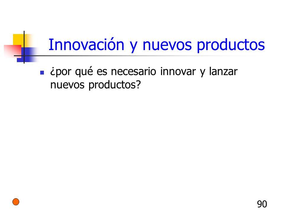 Innovación y nuevos productos