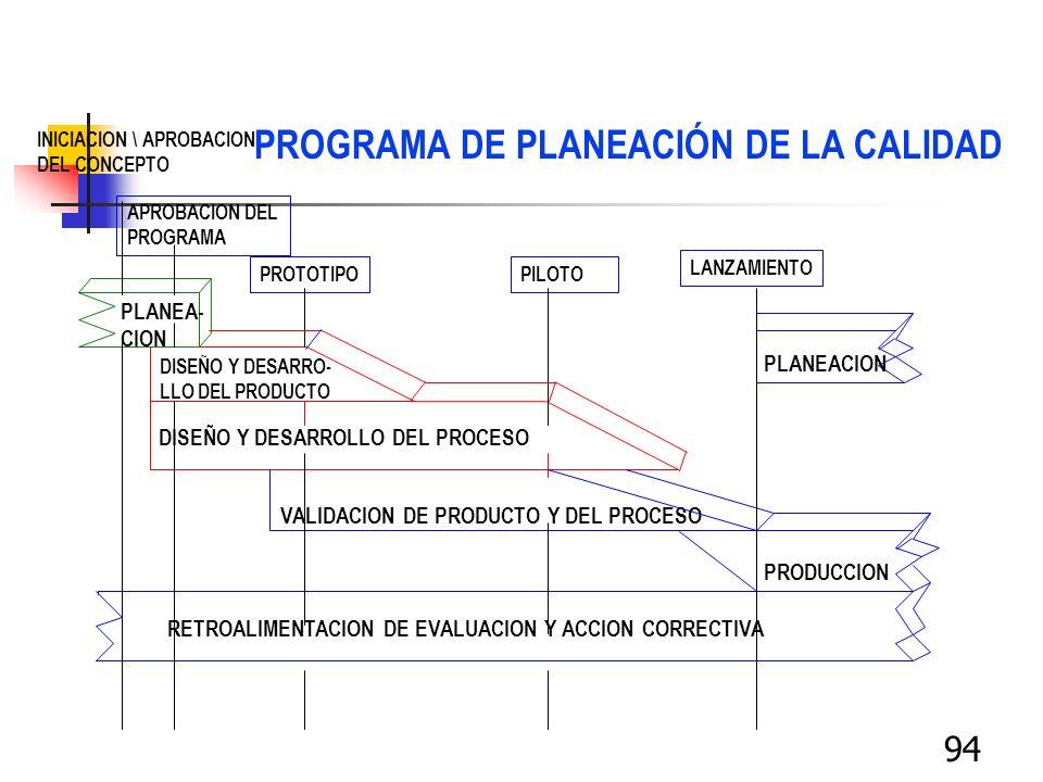 PROGRAMA DE PLANEACIÓN DE LA CALIDAD