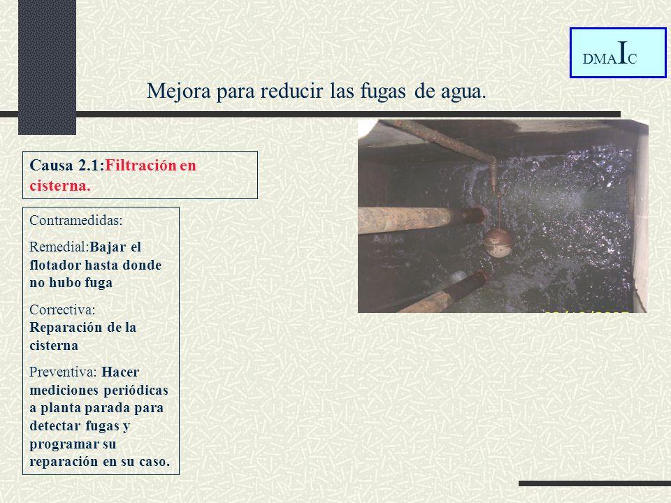 Mejora para reducir las fugas de agua.
