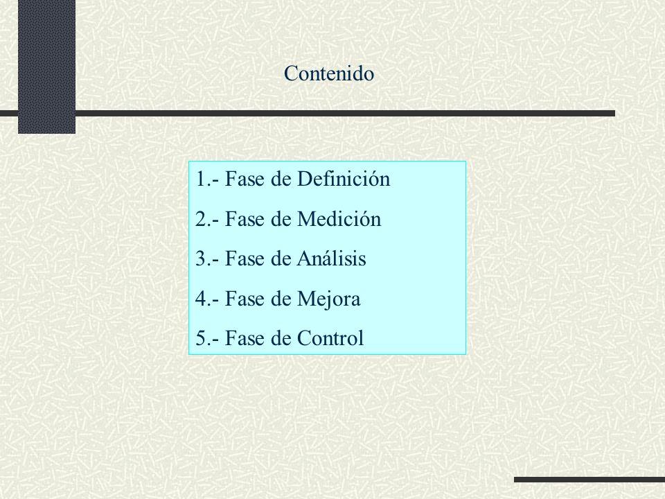 Contenido 1.- Fase de Definición. 2.- Fase de Medición. 3.- Fase de Análisis. 4.- Fase de Mejora.