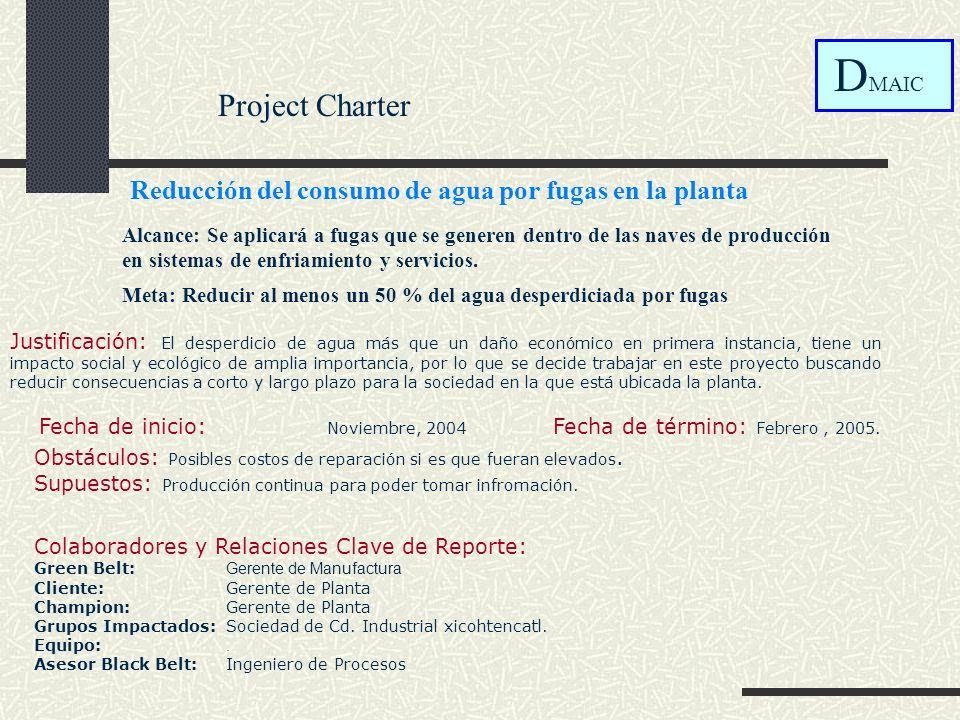 DMAIC Project Charter. Reducción del consumo de agua por fugas en la planta.