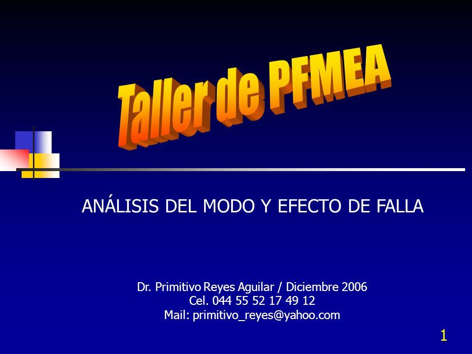 Taller de PFMEA ANÁLISIS DEL MODO Y EFECTO DE FALLA