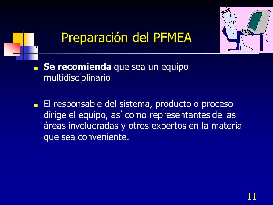 Preparación del PFMEA Se recomienda que sea un equipo multidisciplinario.