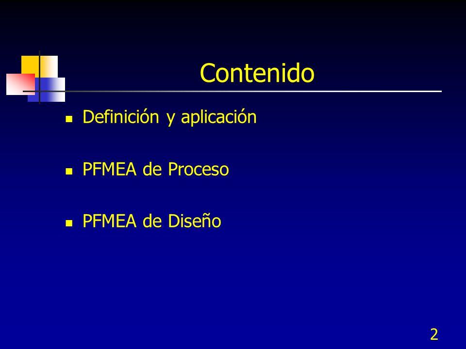 Contenido Definición y aplicación PFMEA de Proceso PFMEA de Diseño