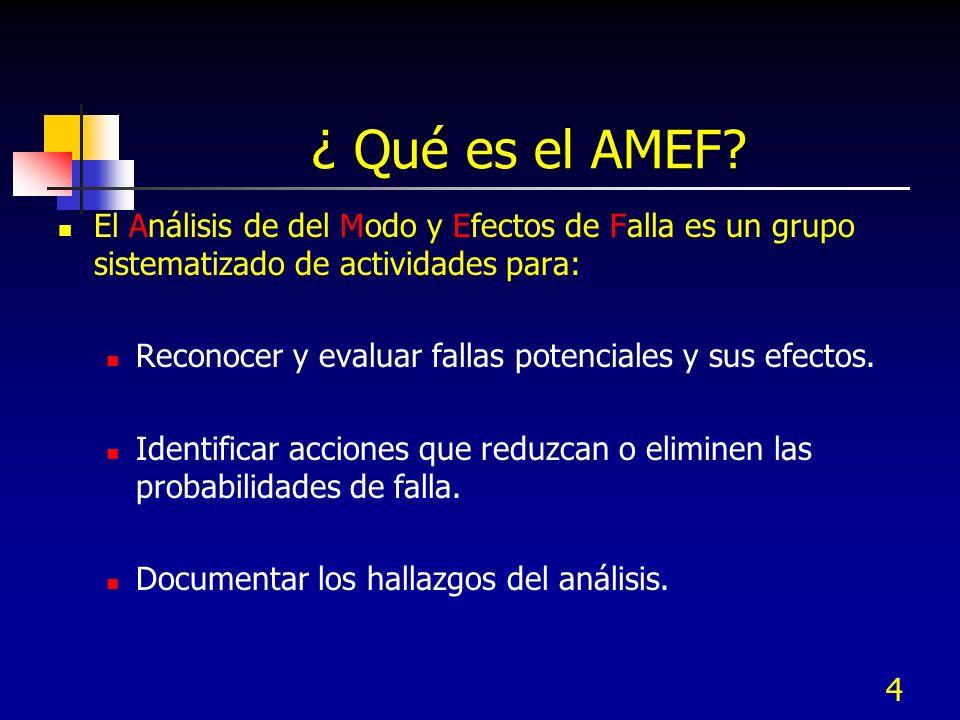 ¿ Qué es el AMEF El Análisis de del Modo y Efectos de Falla es un grupo sistematizado de actividades para: