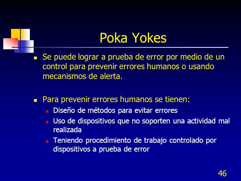 Poka Yokes Se puede lograr a prueba de error por medio de un control para prevenir errores humanos o usando mecanismos de alerta.