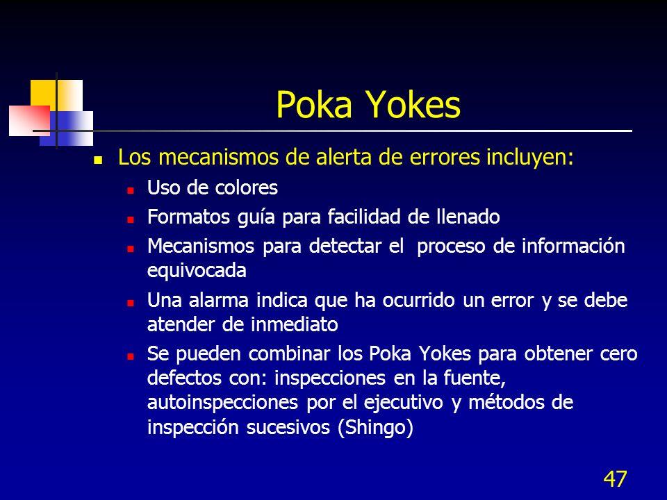 Poka Yokes Los mecanismos de alerta de errores incluyen: