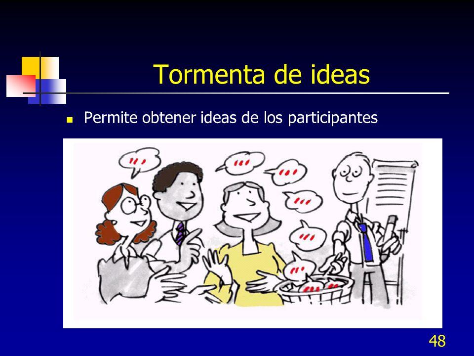 Tormenta de ideas Permite obtener ideas de los participantes