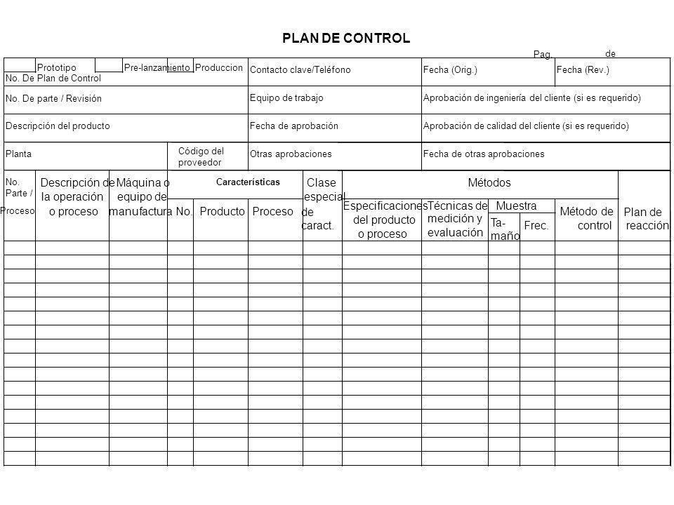 PLAN DE CONTROL Descripción de Máquina o Clase Métodos la operación
