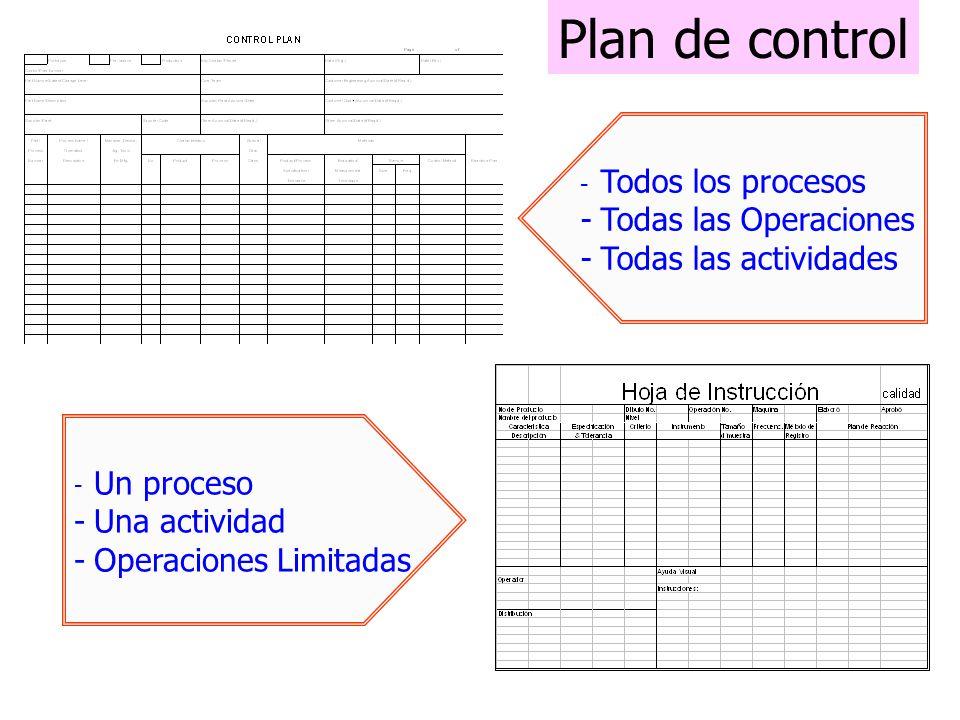 Plan de control - Todas las Operaciones - Todas las actividades