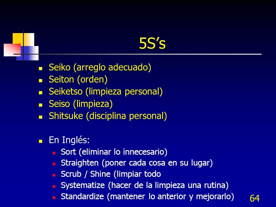 5S's Seiko (arreglo adecuado) Seiton (orden)