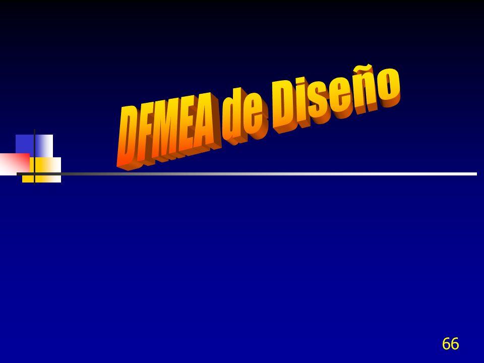 DFMEA de Diseño