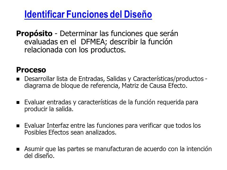 Identificar Funciones del Diseño