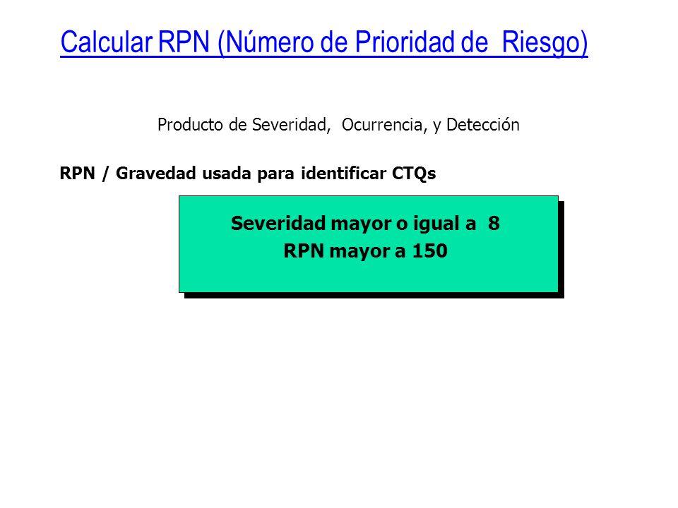 Calcular RPN (Número de Prioridad de Riesgo)