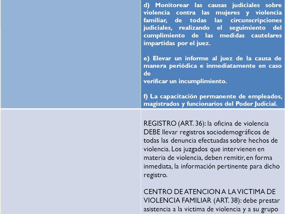 De protecci n y asistencia contra los actos de violencia for Oficina de asistencia en materia de registros