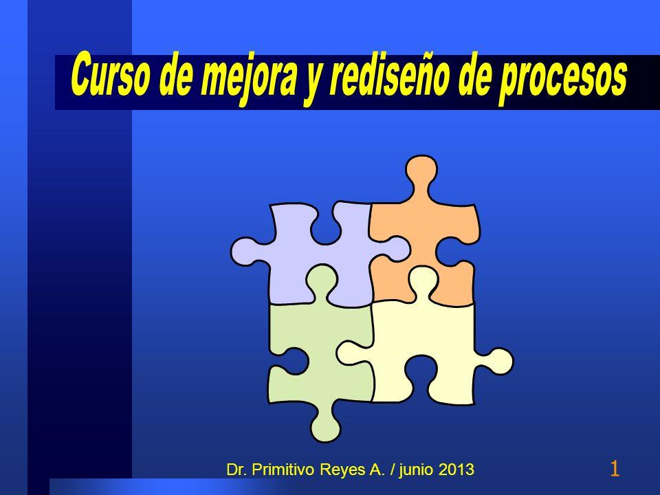 Curso de mejora y rediseño de procesos