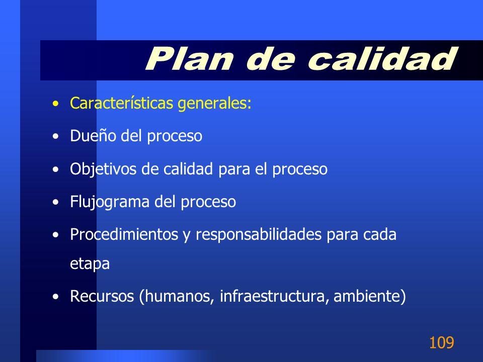 Plan de calidad Características generales: Dueño del proceso