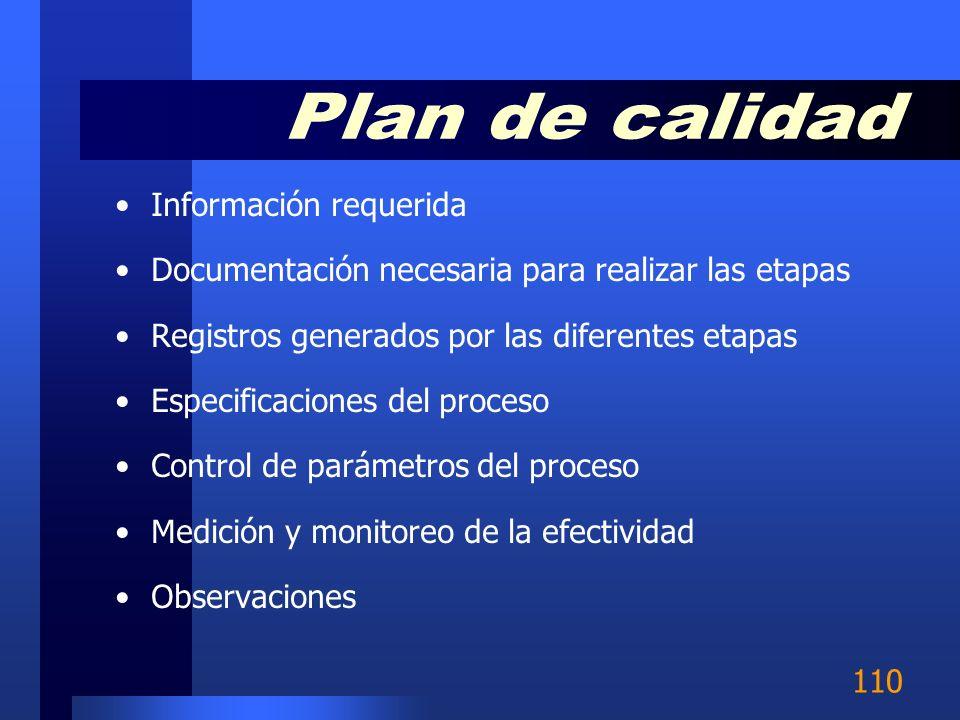 Plan de calidad Información requerida