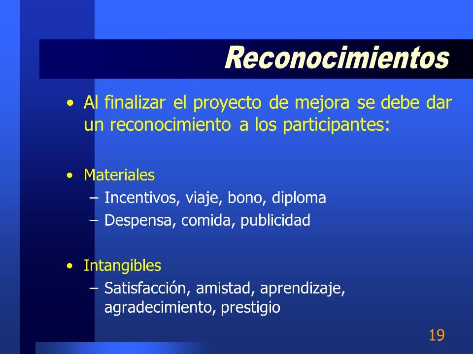 Reconocimientos Al finalizar el proyecto de mejora se debe dar un reconocimiento a los participantes: