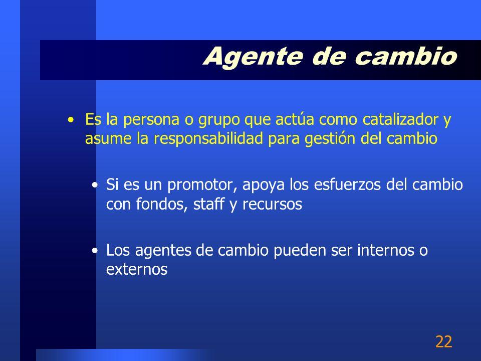 Agente de cambio Es la persona o grupo que actúa como catalizador y asume la responsabilidad para gestión del cambio.