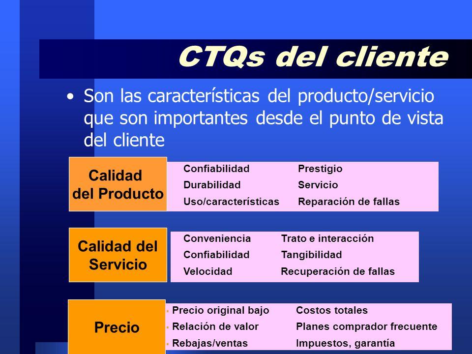CTQs del cliente Son las características del producto/servicio que son importantes desde el punto de vista del cliente.