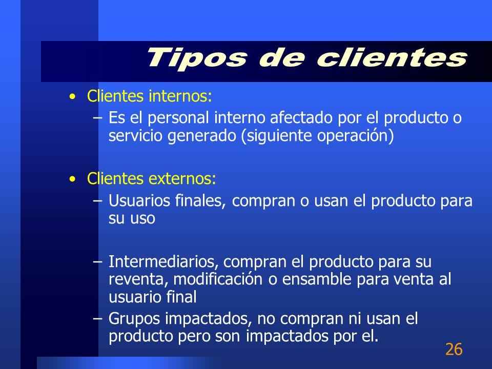 Tipos de clientes Clientes internos:
