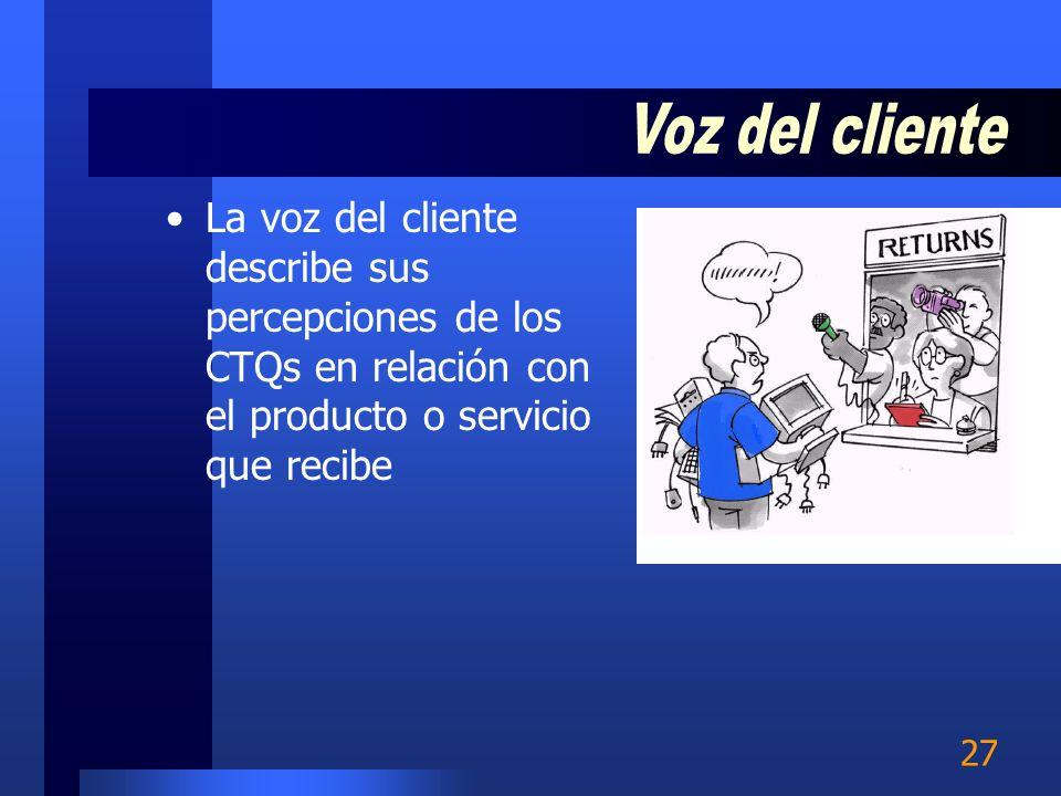 Voz del cliente La voz del cliente describe sus percepciones de los CTQs en relación con el producto o servicio que recibe.