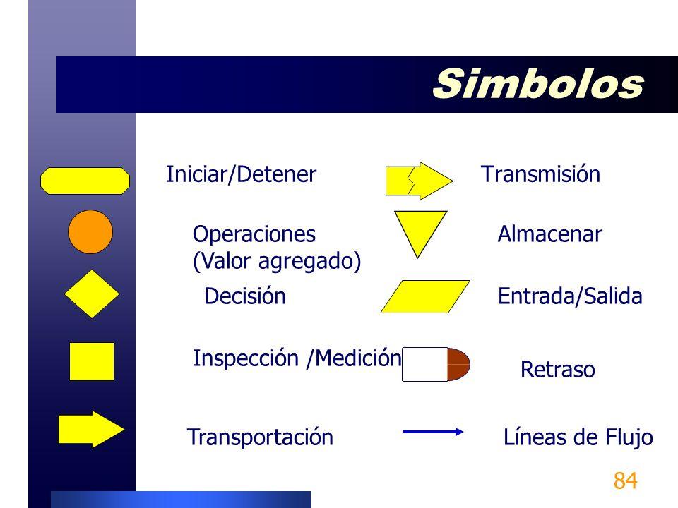 Simbolos Iniciar/Detener Transmisión Operaciones (Valor agregado)