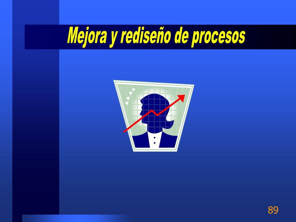 Mejora y rediseño de procesos