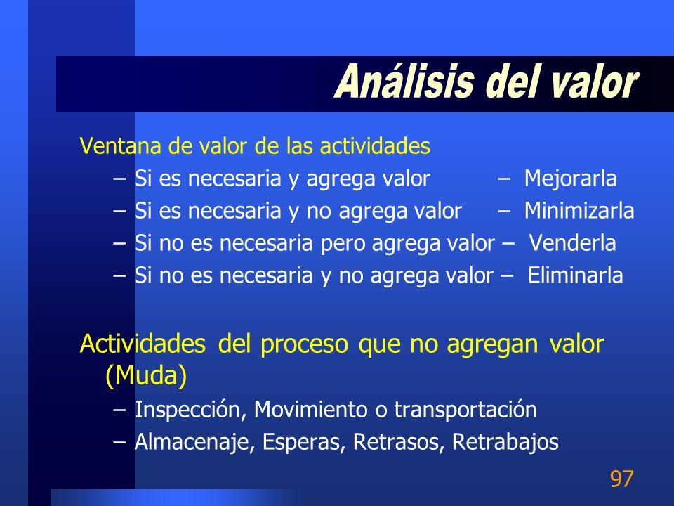 Análisis del valor Actividades del proceso que no agregan valor (Muda)