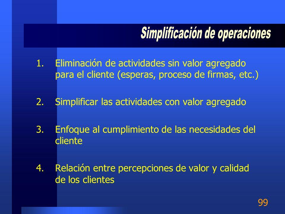 Simplificación de operaciones