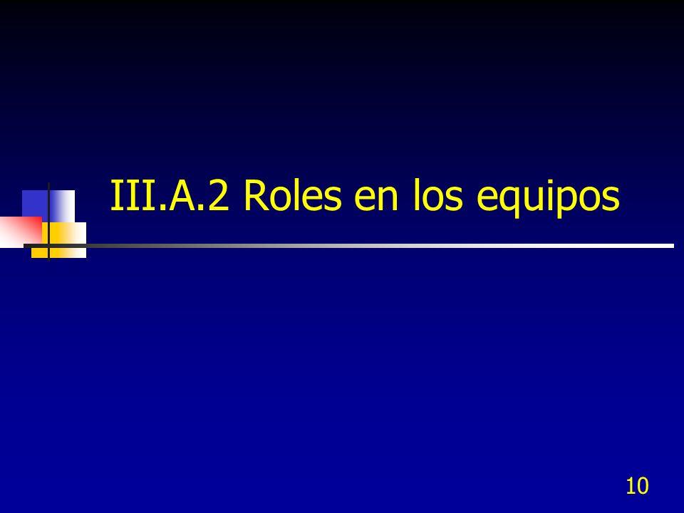 III.A.2 Roles en los equipos