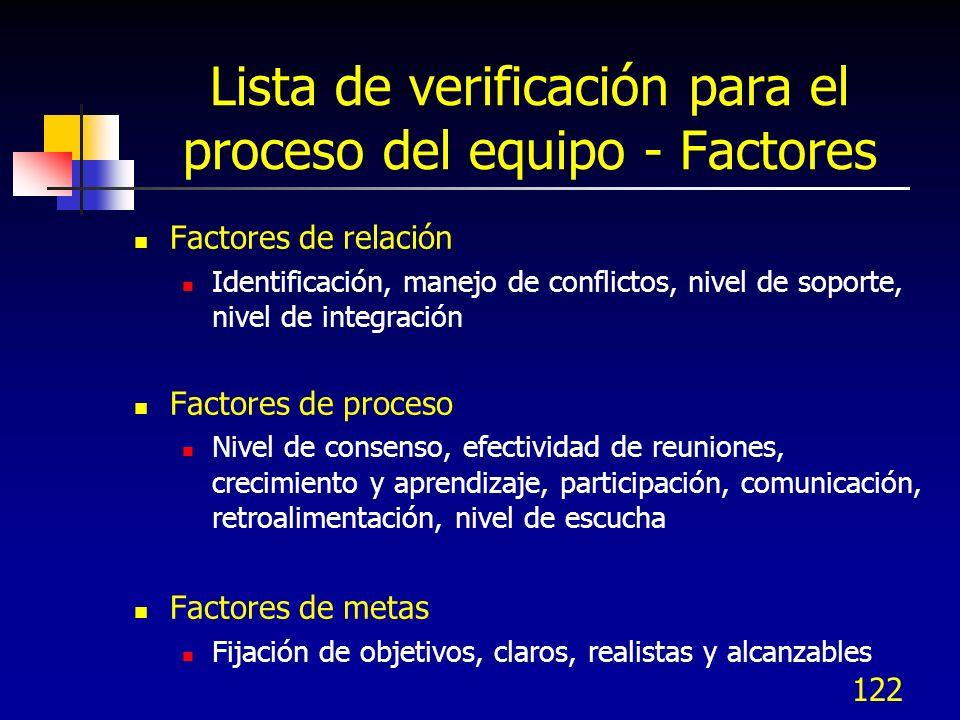 Lista de verificación para el proceso del equipo - Factores