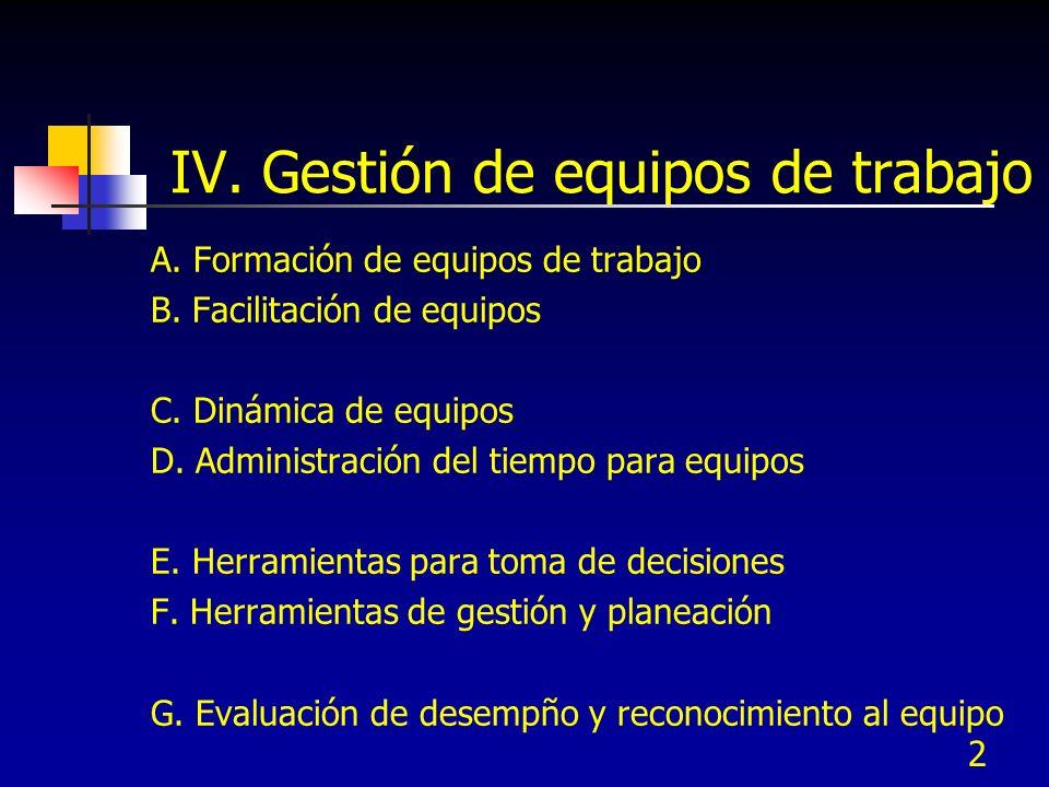 IV. Gestión de equipos de trabajo