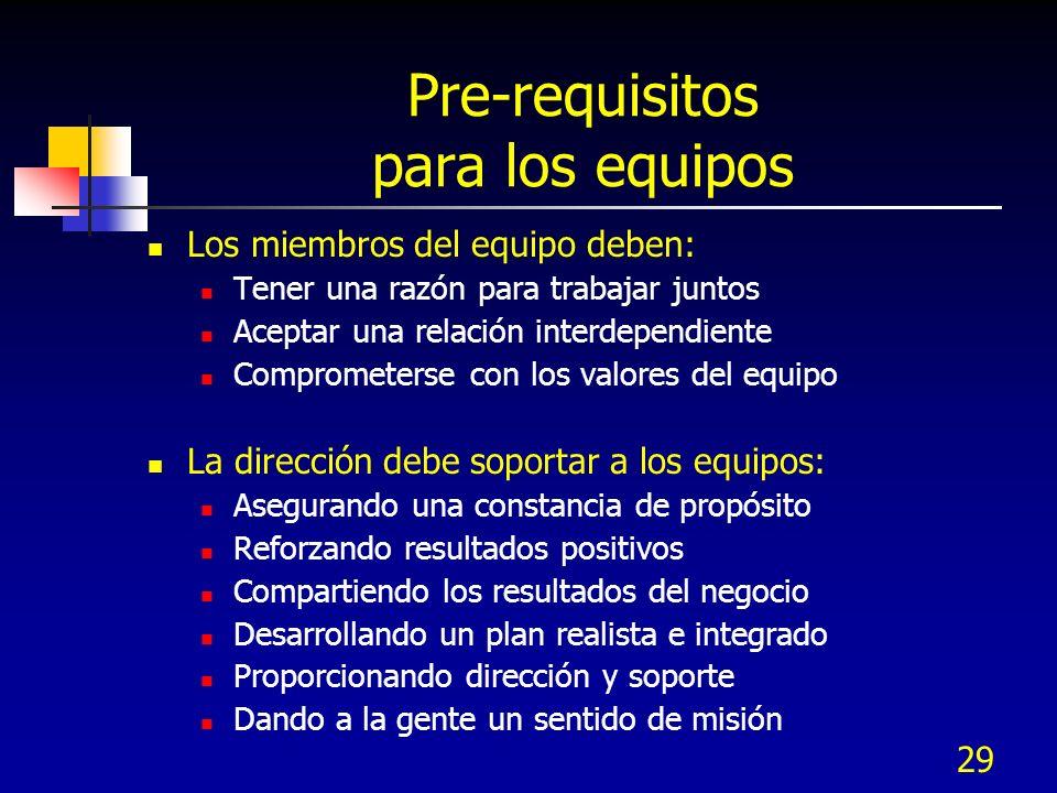 Pre-requisitos para los equipos