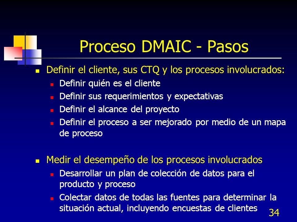 Proceso DMAIC - Pasos Definir el cliente, sus CTQ y los procesos involucrados: Definir quién es el cliente.