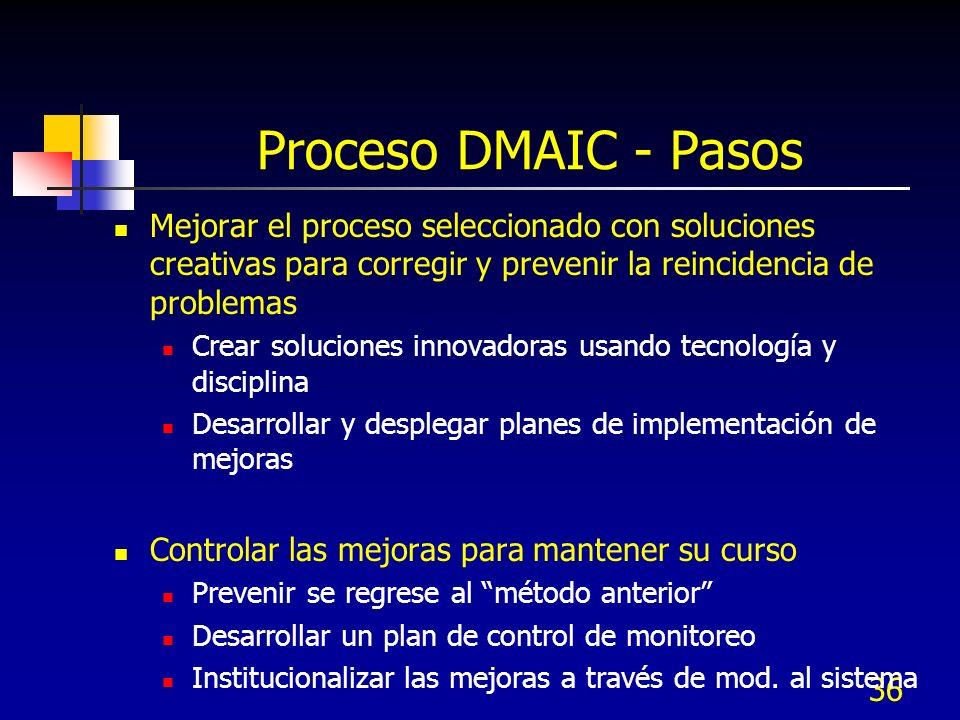 Proceso DMAIC - Pasos Mejorar el proceso seleccionado con soluciones creativas para corregir y prevenir la reincidencia de problemas.