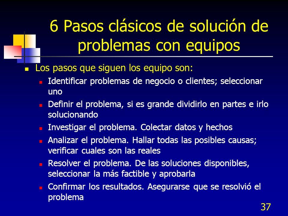 6 Pasos clásicos de solución de problemas con equipos