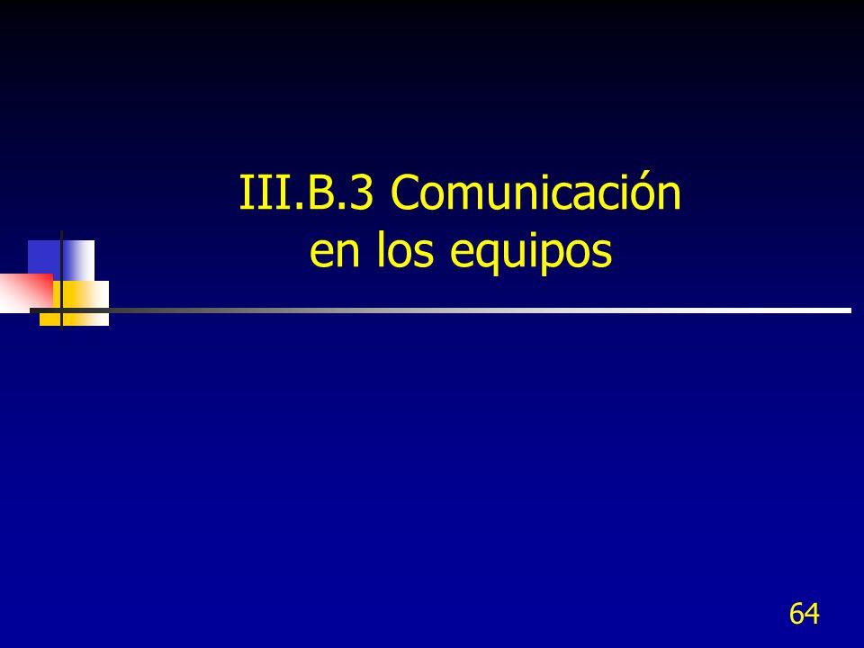 III.B.3 Comunicación en los equipos