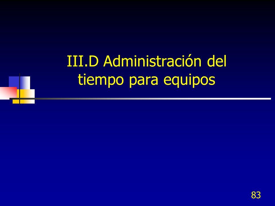 III.D Administración del tiempo para equipos
