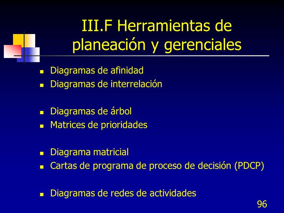 III.F Herramientas de planeación y gerenciales