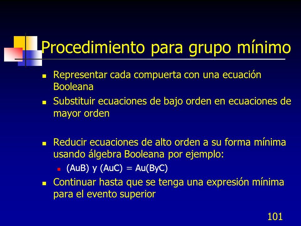 Procedimiento para grupo mínimo