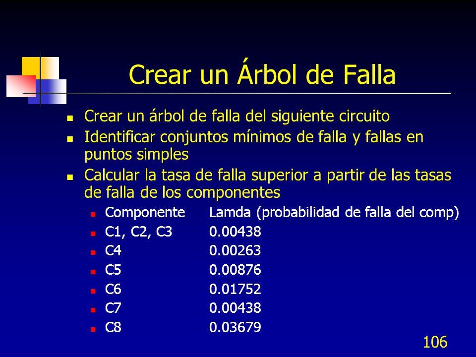 Crear un Árbol de Falla Crear un árbol de falla del siguiente circuito